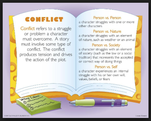 personal narrative social conflict In personal narratives, the story is told in first person point of view commonly the author/ narrator is divided in some way between an obligation to self and an obligation to others this is the source of dramatic conflict.